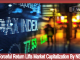 Bull's Forceful Return Lifts Market Capitalization By N5billion