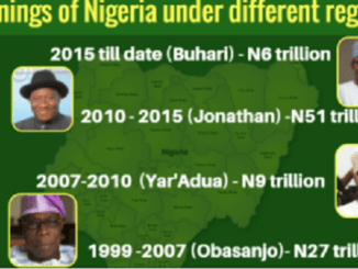 Nigeria earnings under different regimes2