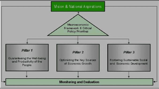 vision nigeria