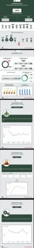 Nigerias GDP Grew By in Q