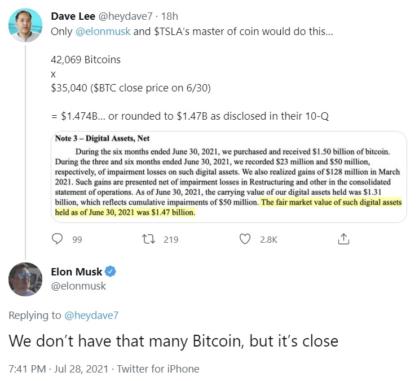 Elon Musk reveals Tesla Owns About 42K Bitcoins
